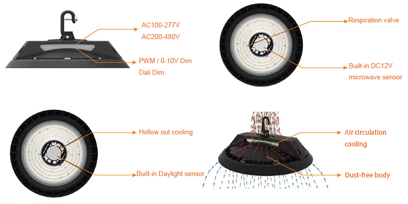 crown ufo led high bay features