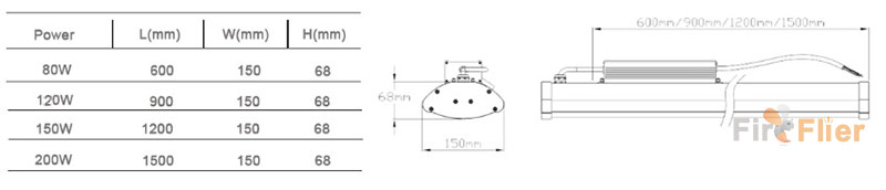 linear led high bay dimensions